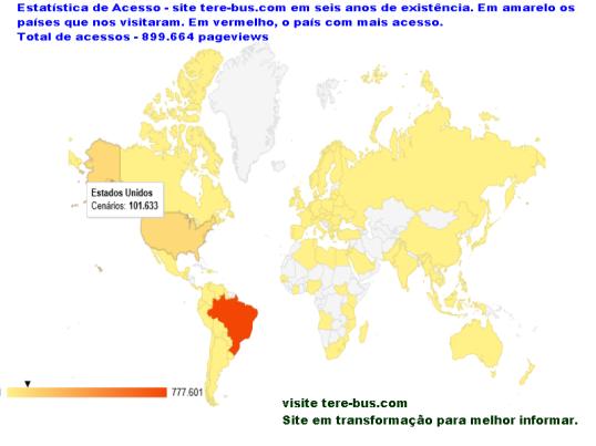Estatística TEREBUS site